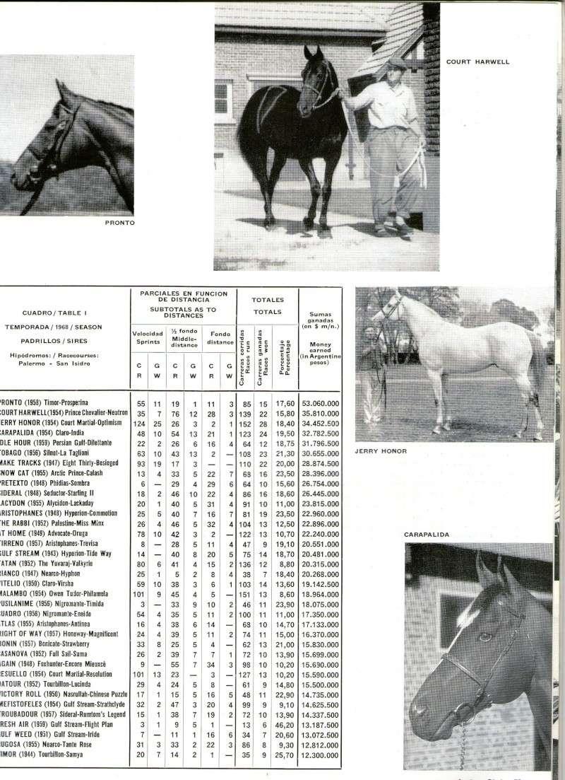 REVISTA JOCKEY CLUB - Marzo 1969 N° 10 Img12110