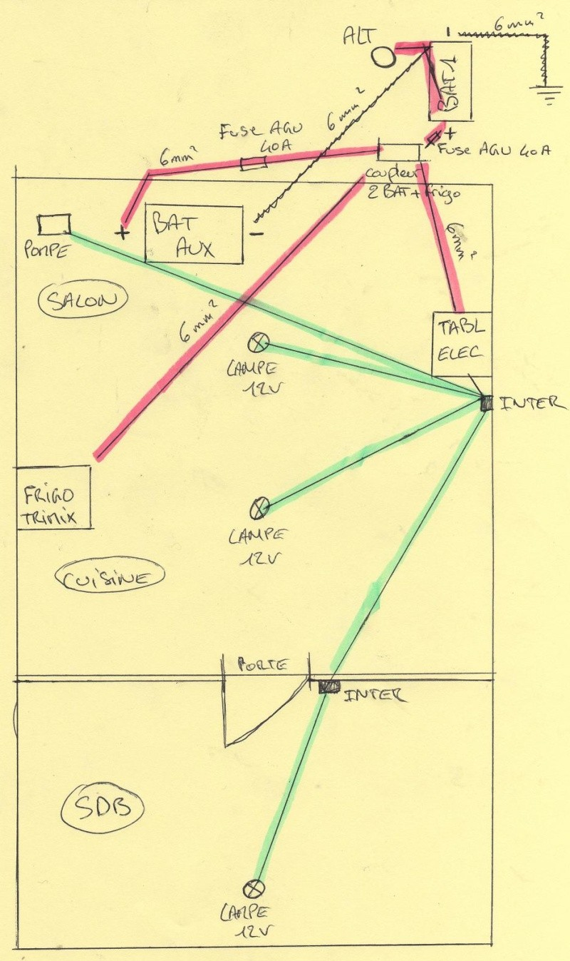 """[Mk5] Mon Transit Caisse 20m3  """" le big foot """" - Page 3 Shama_10"""