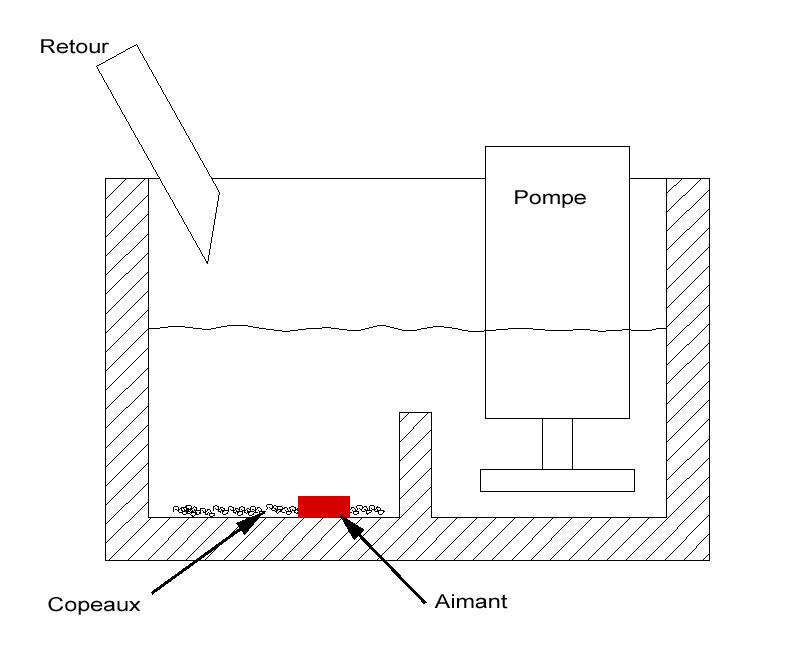 Transformation de mon tour à bois pour le métal. - Page 2 Bac_lu10