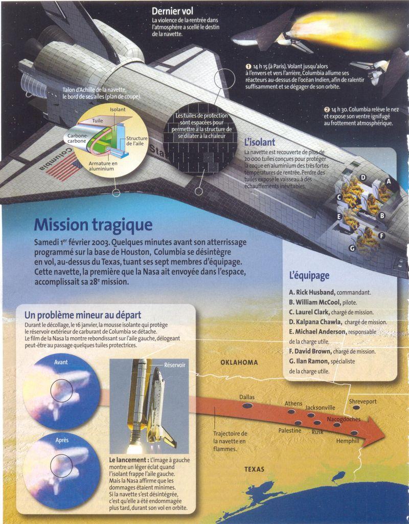 Columbia STS-107, 1er Février 2003, 10 ans déjà... 03030012
