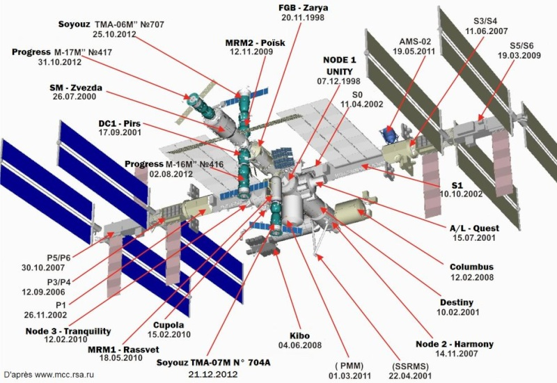 Expedition 34 - Soyouz TMA-07M 12122110