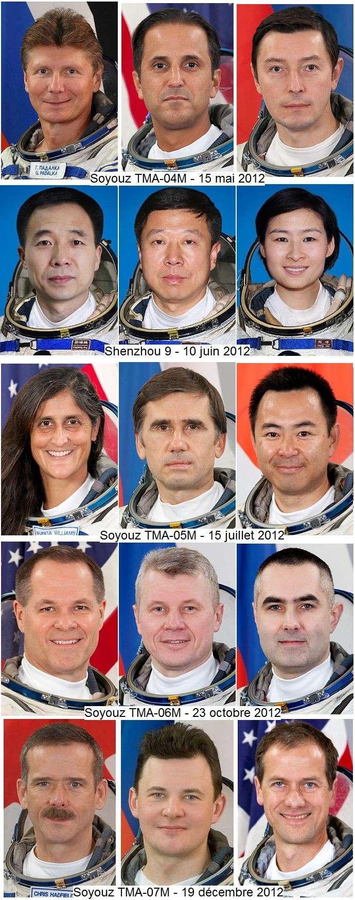 2012: 15 visiteurs de l'Espace Astron10