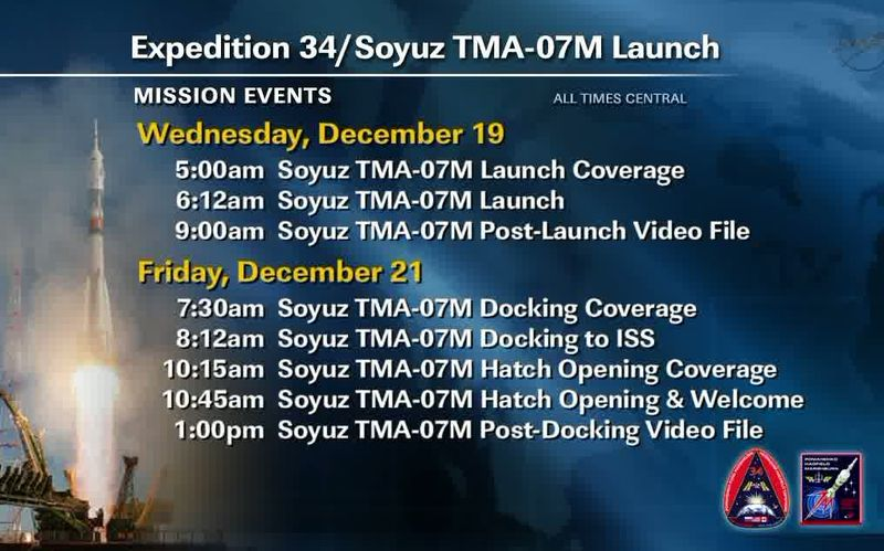 Expedition 34 - Soyouz TMA-07M Horair10