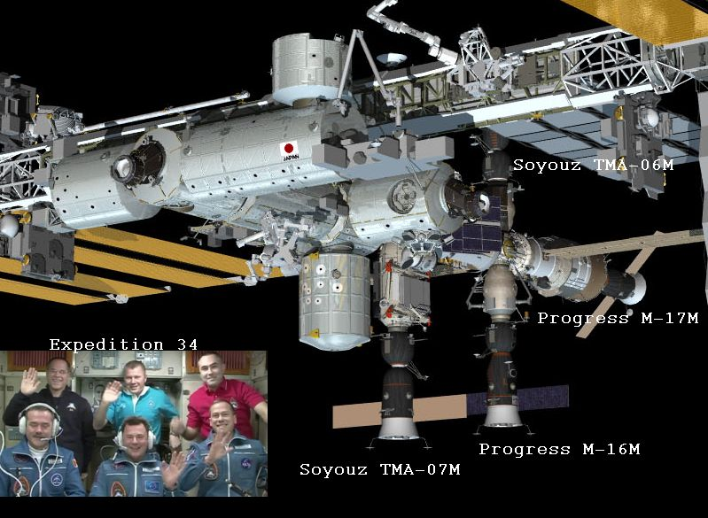Expedition 34 - Soyouz TMA-07M Jsc20110