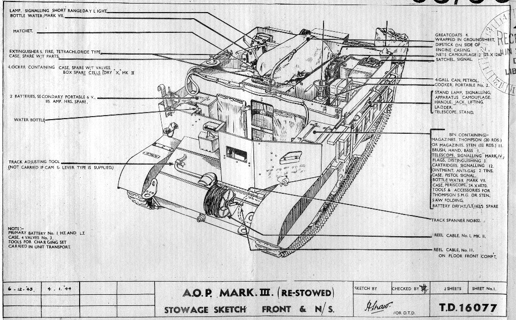 Universal Carriers Aop111