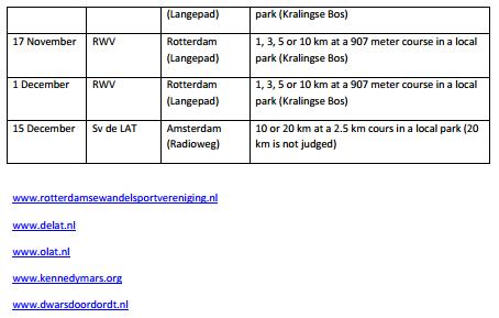 calendrier néerlandais marche athlé 2013 Nl201311