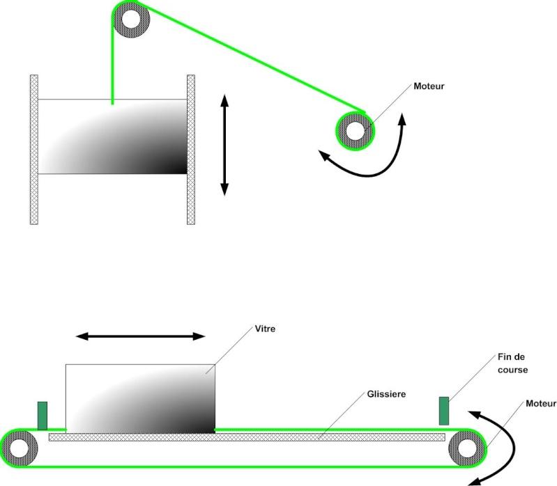 Vitre de meuble a ouverture electrique télecommandé en infra rouge Vitrin11