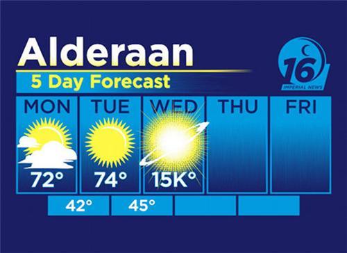La météo pour les prochains jours... Aldera10