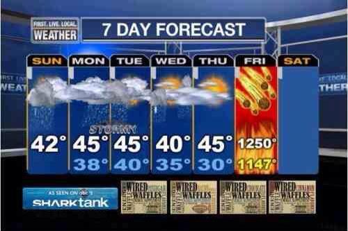 Weather for the week  .. we're all doooommmmmmed lol ;) Weathe10