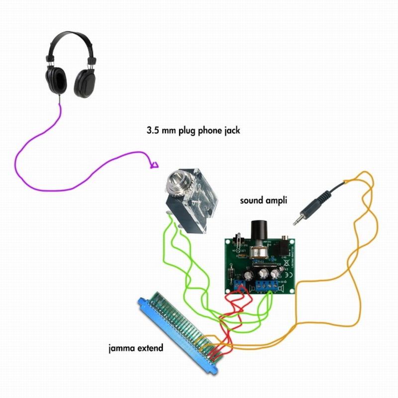 [Tuto] Prise jack pour casque audio sur borne (paix des ménages inside...) Jack_s10