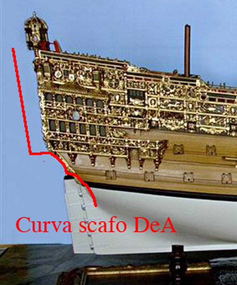 Sovereign of  the Sea  DeA - Pagina 3 Curva_10