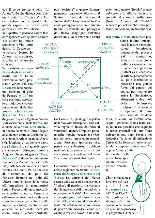 Effetti dell'uso del computer sulgli esseri  umani - Enzo Nastati Pc210