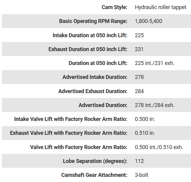 choix kit bas moteur stroker 383 bloc 2 boulons 2021-015
