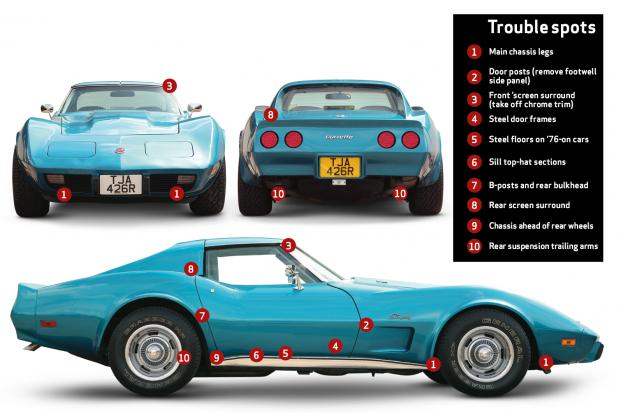 """Projet """"Spirit of Le Mans"""" par le Flying Bougnat Racing Team (FBRT) Classi10"""
