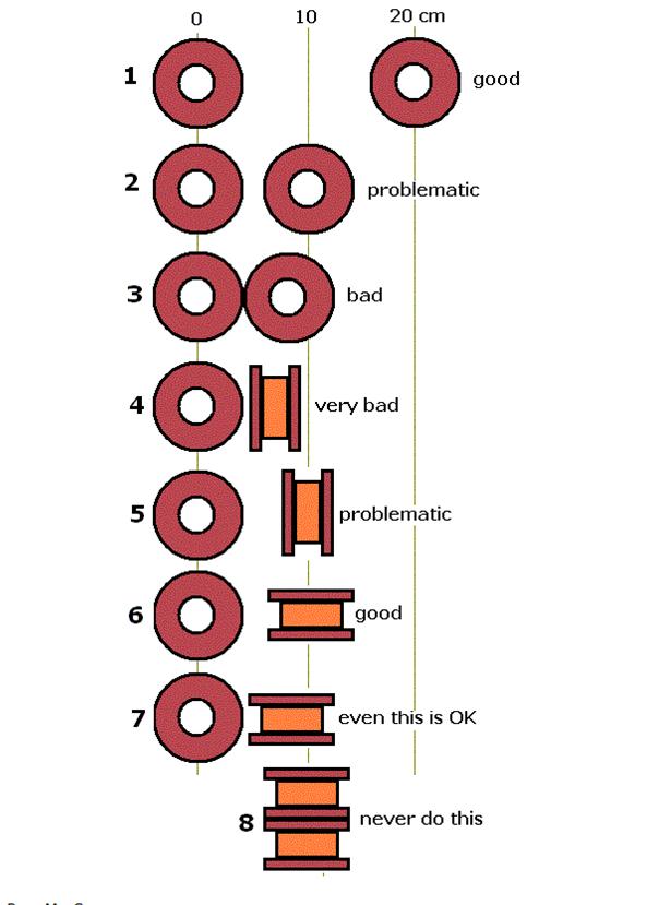 Diffusore bookshelf a due vie con woofer caricato in doppio carico Asimmetrico a vista (DCAAV) - Pagina 13 Dispos10