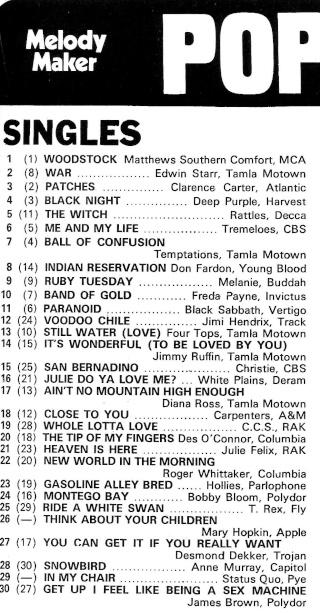 Jimi Hendrix dans la presse musicale française des années 60, 70 & 80 - Page 13 R47-1412