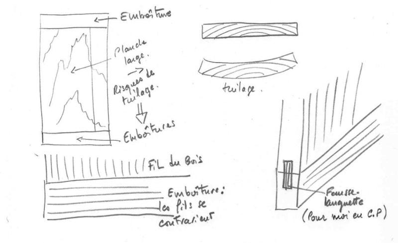 bureau - [Fabrication] Un bureau contemporain et simple…  Embatu10