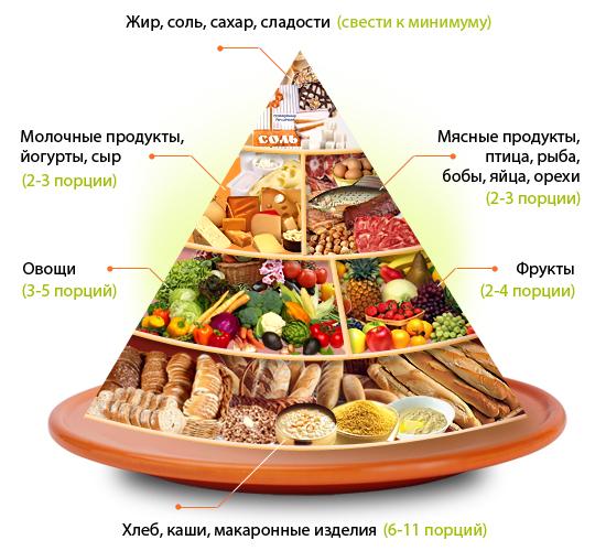 Здоровый образ жизни Dydndd10