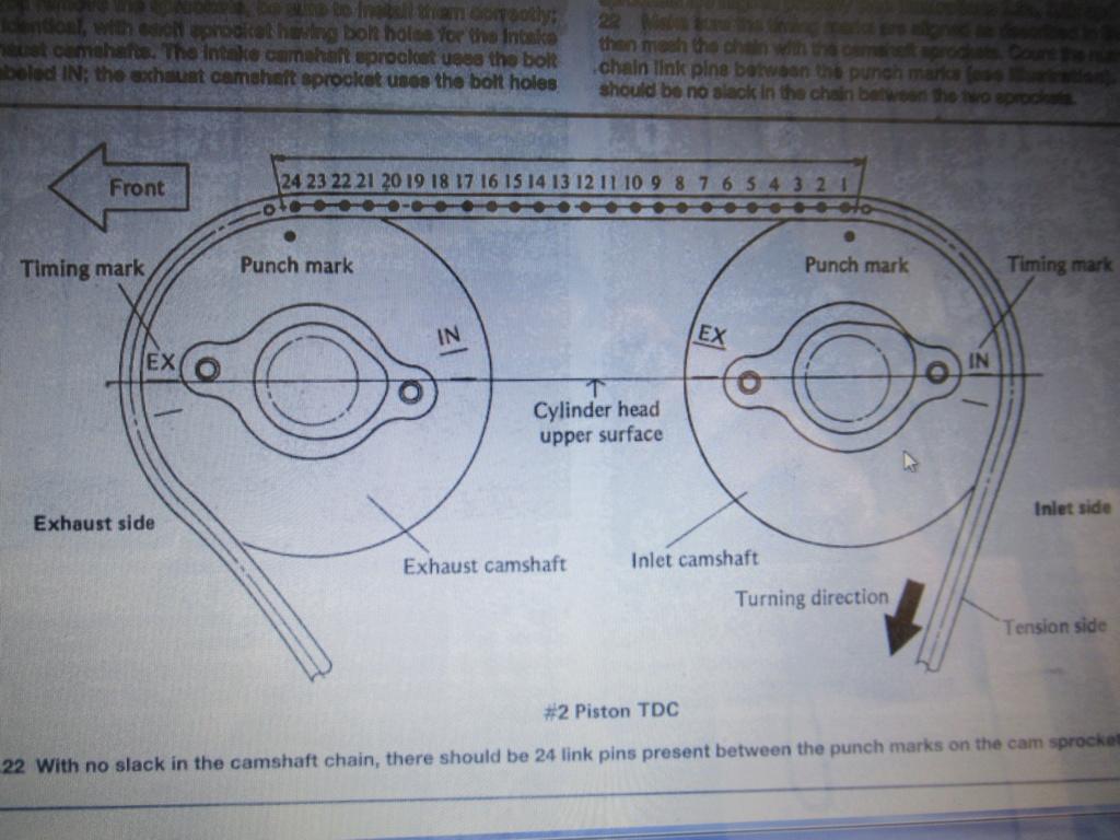 500 EN - Calage distribution Img_1810