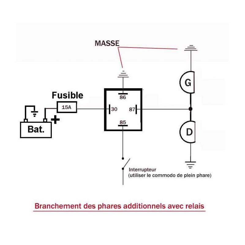 650S - Probleme Feu additionnel LedPerf Paire-12