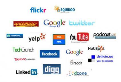 Google+ е втора најпопуларна социјална мрежа веднаш по Facebook Social10