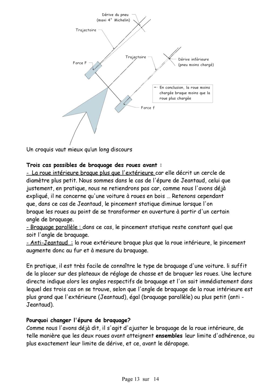 Ma vie de ressort - Page 4 Les_an26