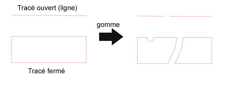13 - Comment fonctionne l'outil gomme (& couteaux) ? Sans_t12