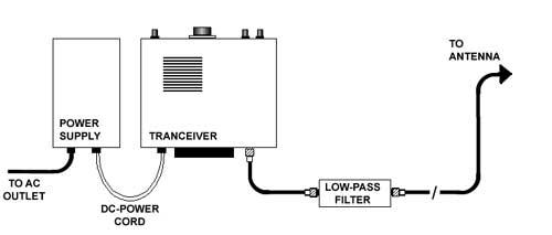 Amplificateur BF universel - Filtre DSP - Filtre passe-bas - Filtre secteur  Low_pa10