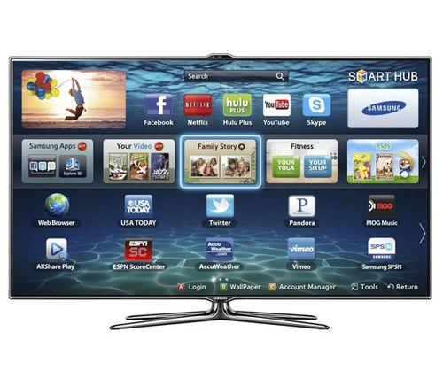 Kinh nghiệm chọn TV dựa vào ký hiệu sản phẩm 73037010