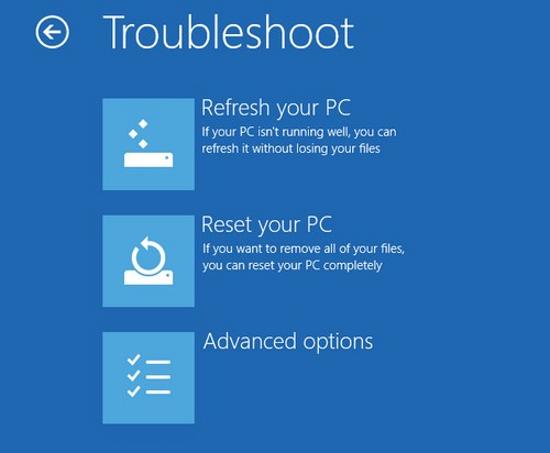 Thay đổi mật khẩu đã quên trên Windows 8 Window24