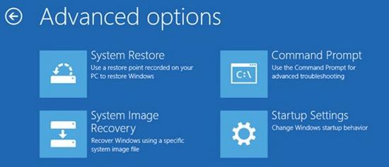 Thay đổi mật khẩu đã quên trên Windows 8 Window25