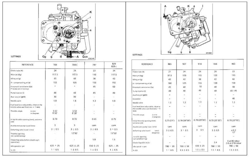 calorstat - Page 5 Carbu10