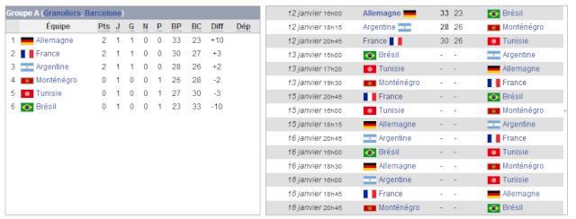 Championnat du monde de handball masculin 2013 Mh13_g18
