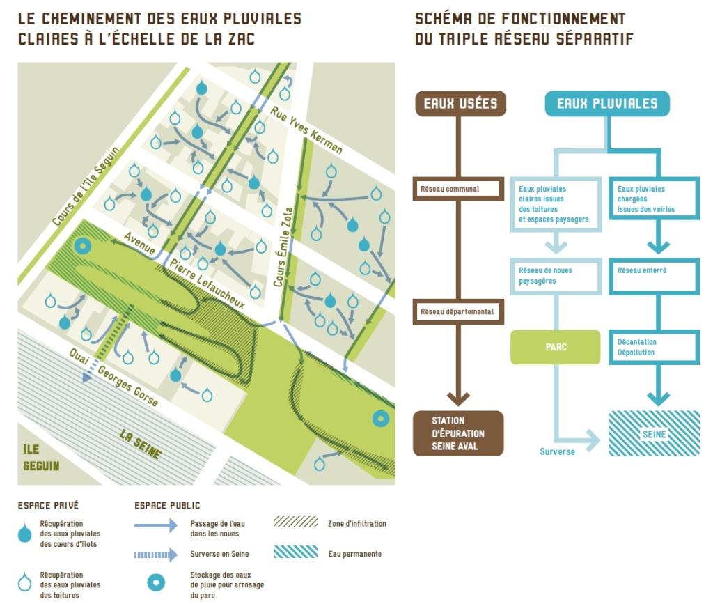 Parc de Billancourt - Partie Ouest - Page 3 Clipbo42