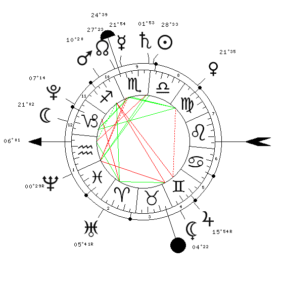 MC annuel en scorpion? Revolu13