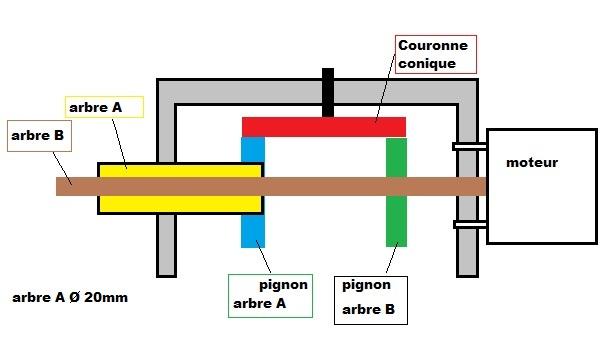 comment fabriquer 2 arbres contrarotatifs sur un seul moteur 12072912