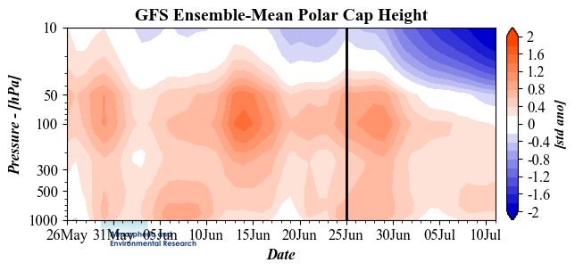 June 2019 observation and discussion - Page 3 Gfs_po10