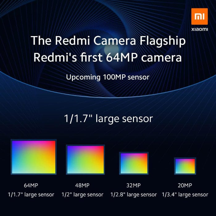 Η Xiaomi σε συνεργασία με την Samsung δημιουργούν κάμερα για smartphone 100 megapixel! 100mp-10