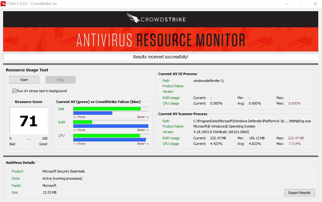 CSAV 2.0.0.0 - Δείτε την κατανάλωση πόρων του antivirus σας 1201