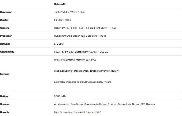 Aποκαλύφθηκαν τα smartphones Samsung Galaxy J6 + και Galaxy J4 + 132