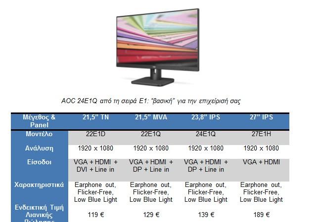Γνωρίστε την ευρεία Β2Β γκάμα της AOC και τις νέες επαγγελματικές οθόνες της E1 Series 138