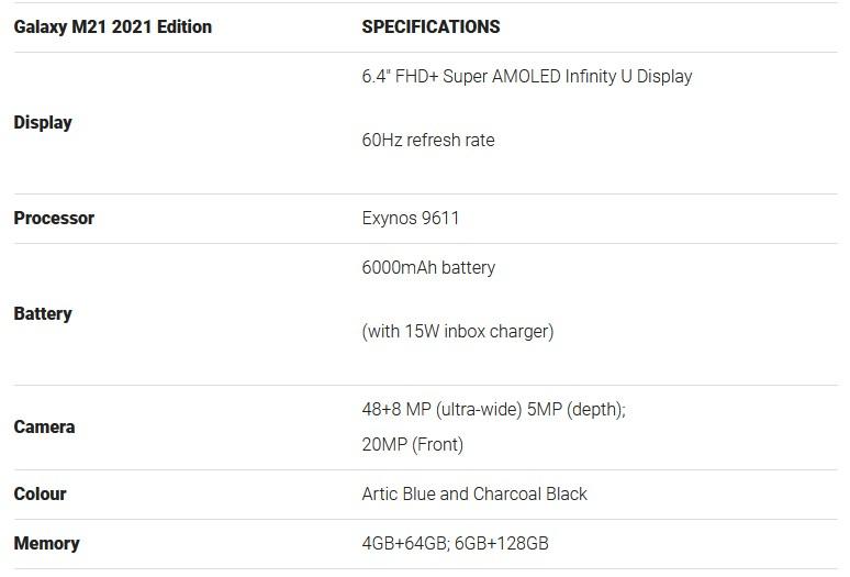 Επίσημο το smartphone Samsung Galaxy M21 2021 Edition 1387