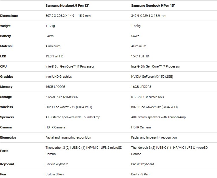 Samsung Notebook 9 Pen: Ανακοινώθηκε το  2 σε 1 laptop με γραφίδα 146