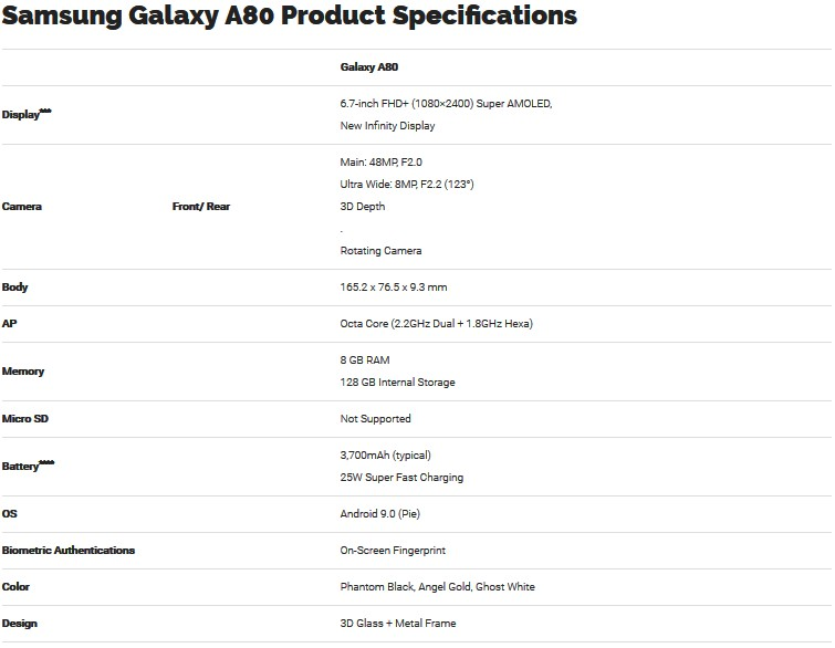 Επίσημο το smartphone Samsung Galaxy A80 168