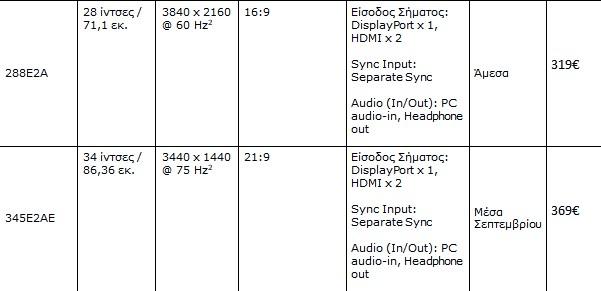 ΔΤ MMD | Νέα σειρά οθονών Philips E2 Series 2116