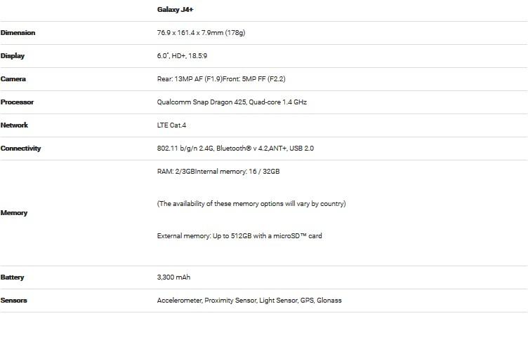 Aποκαλύφθηκαν τα smartphones Samsung Galaxy J6 + και Galaxy J4 + 221