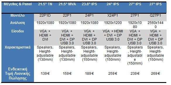 Γνωρίστε την ευρεία Β2Β γκάμα της AOC και τις νέες επαγγελματικές οθόνες της E1 Series 225