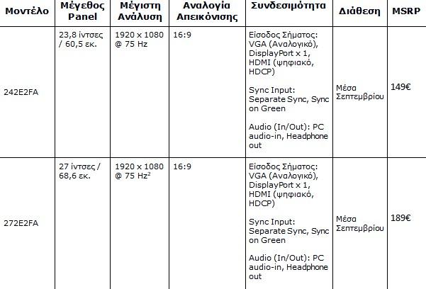 ΔΤ MMD | Νέα σειρά οθονών Philips E2 Series 363