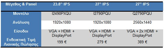 Γνωρίστε την ευρεία Β2Β γκάμα της AOC και τις νέες επαγγελματικές οθόνες της E1 Series 515
