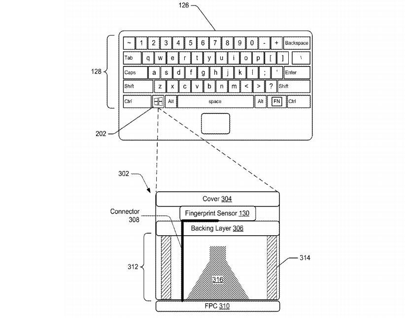 Microsoft: Νέο δίπλωμα ευρεσιτεχνίας προβλέπει έναν νέο αναγνώστη δακτυλικών αποτυπωμάτων στο Win πλήκτρο Micros15